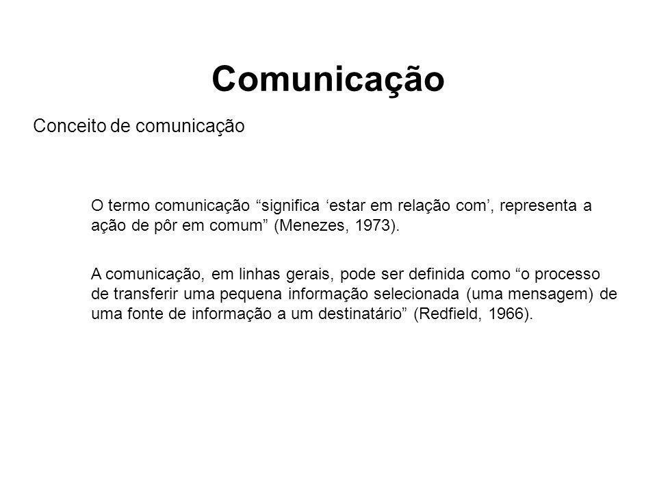 Comunicação Conceito de comunicação