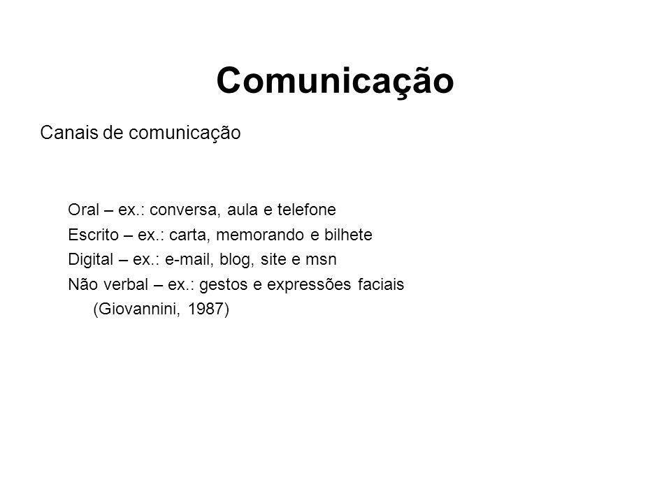 Comunicação Canais de comunicação