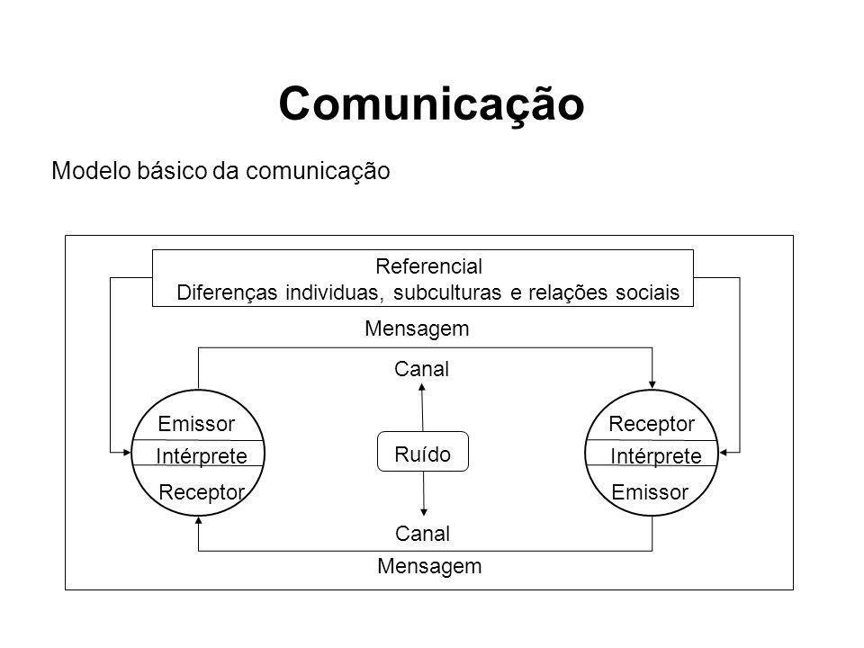 Diferenças individuas, subculturas e relações sociais