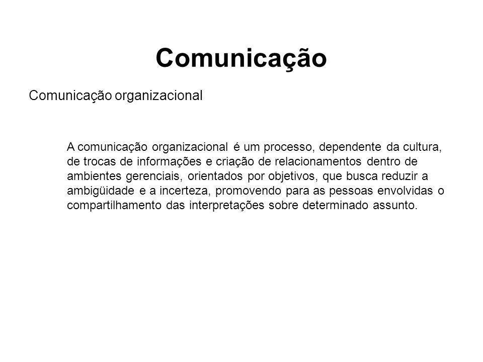 Comunicação Comunicação organizacional