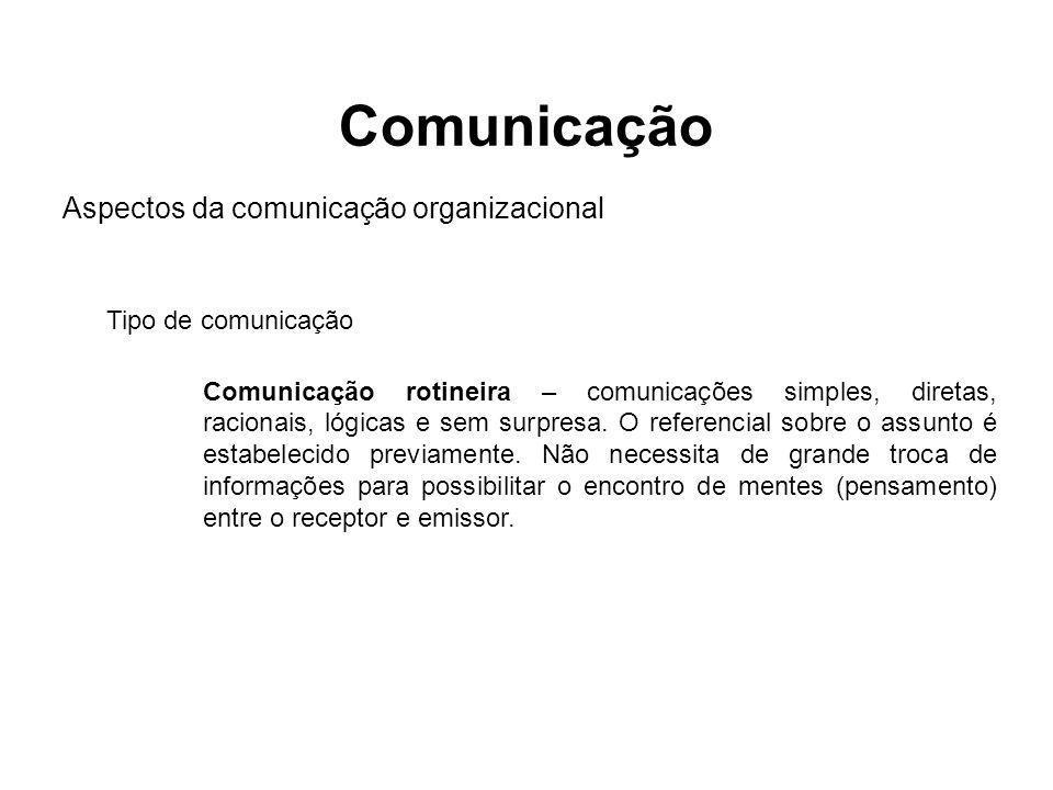 Comunicação Aspectos da comunicação organizacional Tipo de comunicação