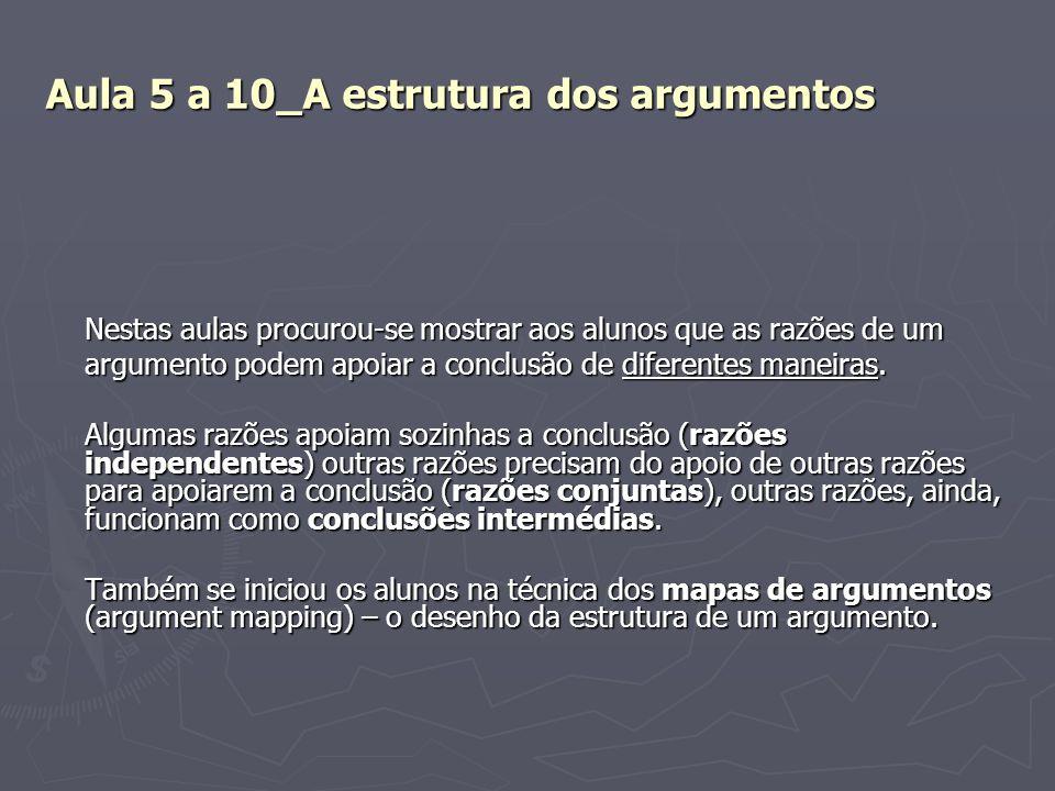 Aula 5 a 10_A estrutura dos argumentos