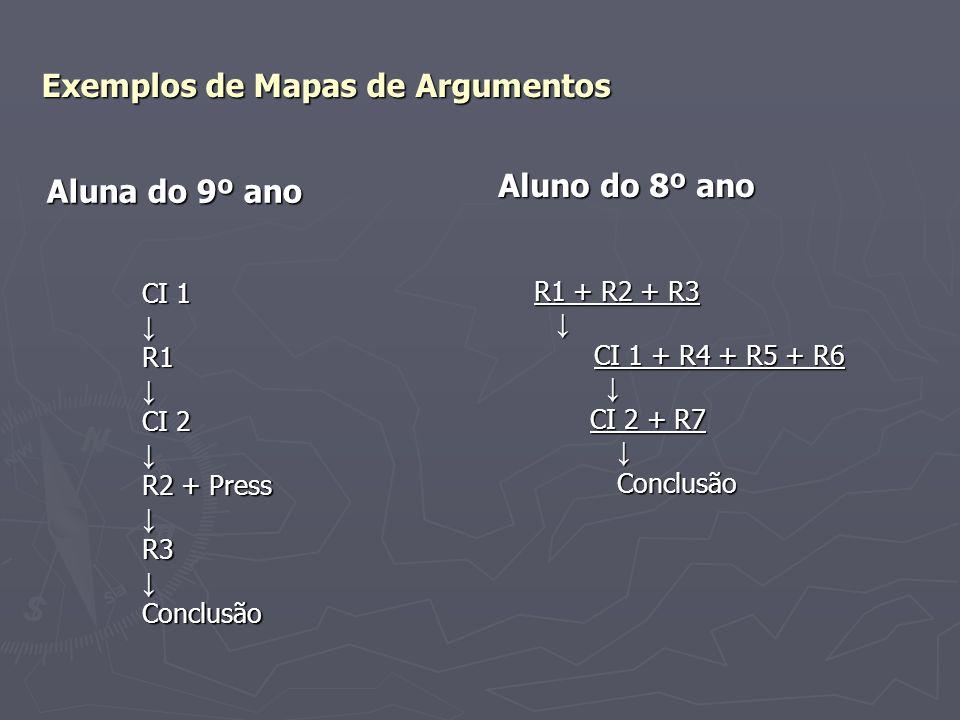 Exemplos de Mapas de Argumentos