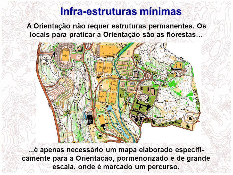 Infra-estruturas mínimas