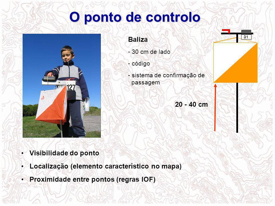 O ponto de controlo Baliza 20 - 40 cm Visibilidade do ponto