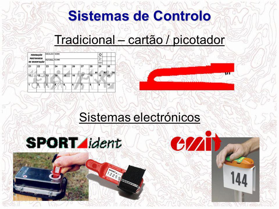 Sistemas de Controlo Tradicional – cartão / picotador