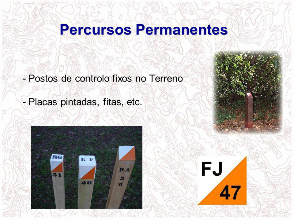 Percursos Permanentes