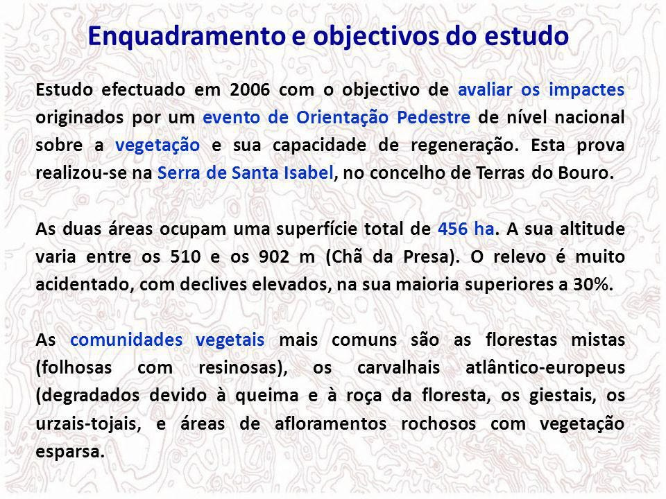 Enquadramento e objectivos do estudo