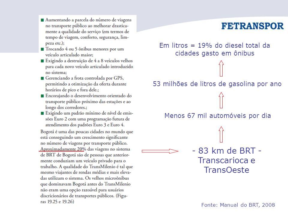 - 83 km de BRT - Transcarioca e TransOeste