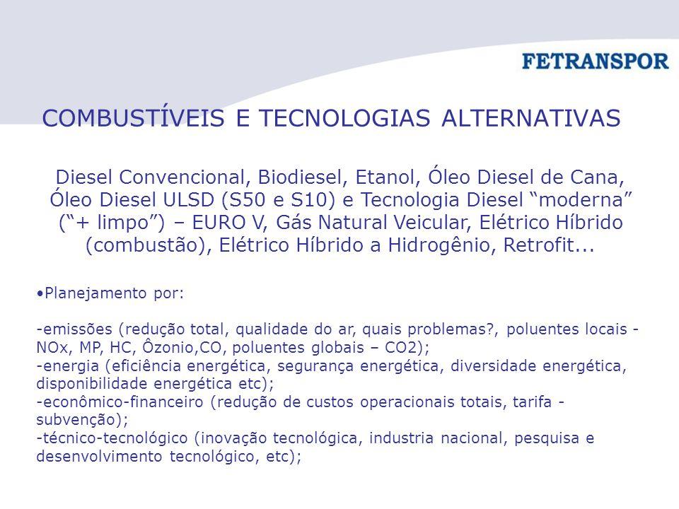 COMBUSTÍVEIS E TECNOLOGIAS ALTERNATIVAS