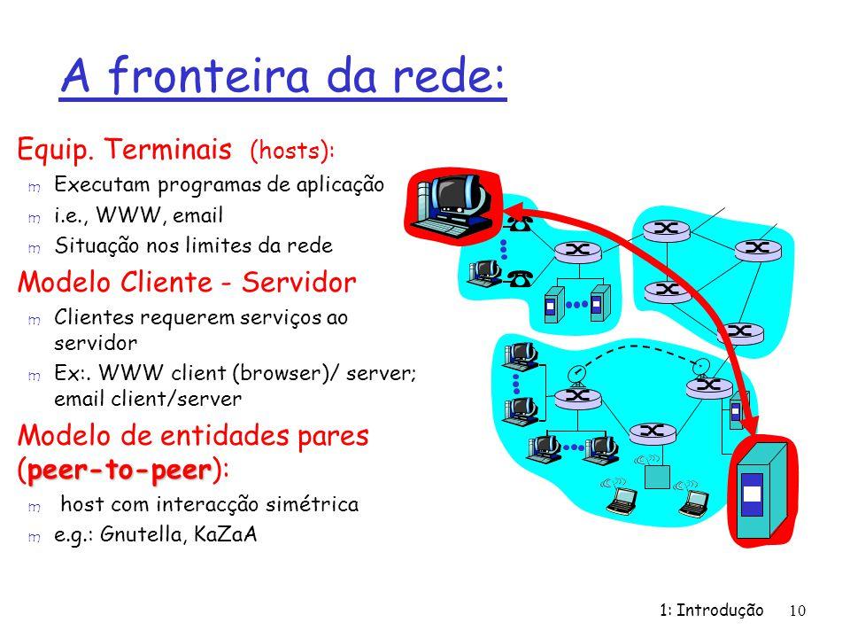 A fronteira da rede: Equip. Terminais (hosts):