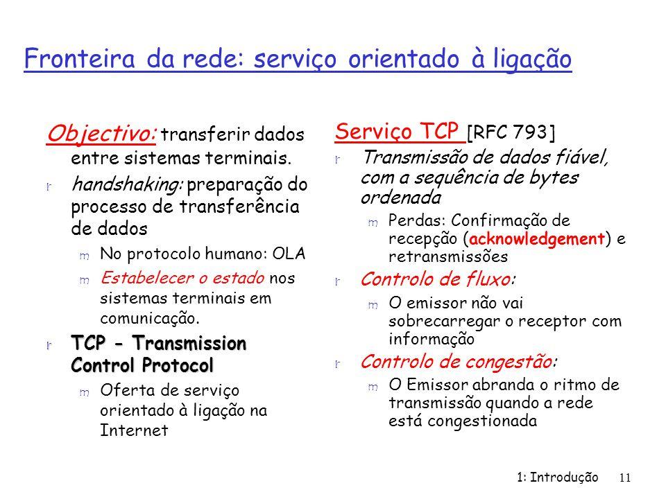 Fronteira da rede: serviço orientado à ligação