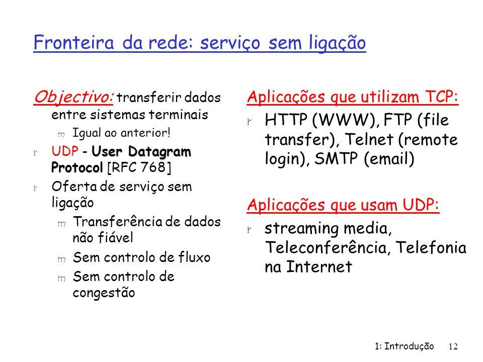 Fronteira da rede: serviço sem ligação