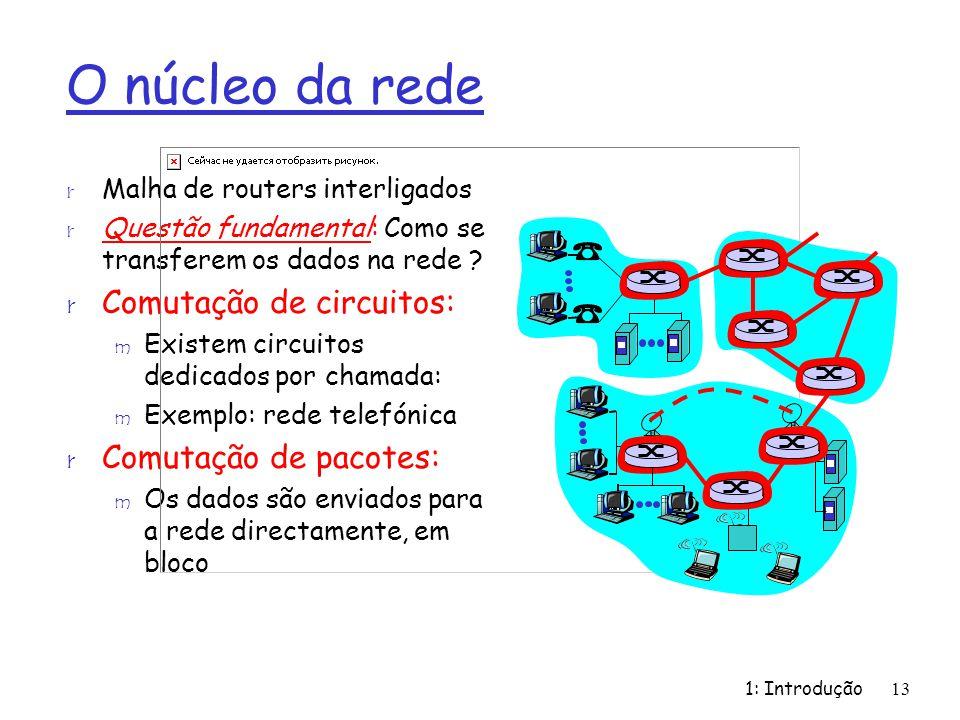 O núcleo da rede Comutação de circuitos: Comutação de pacotes: