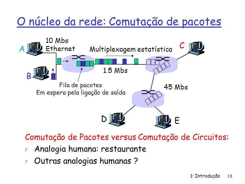 O núcleo da rede: Comutação de pacotes