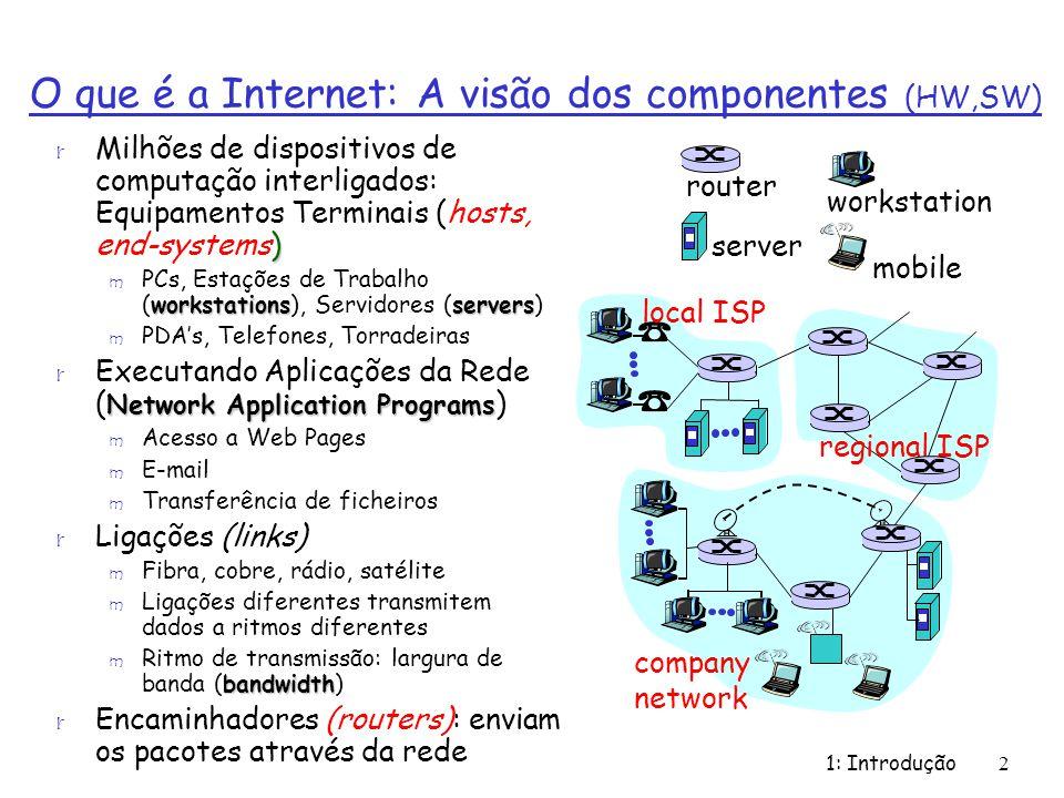 O que é a Internet: A visão dos componentes (HW,SW)