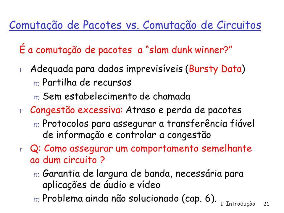 Comutação de Pacotes vs. Comutação de Circuitos