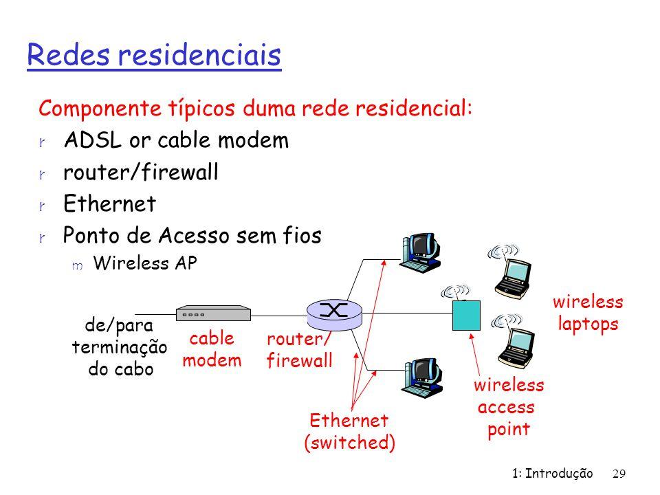 Redes residenciais Componente típicos duma rede residencial: