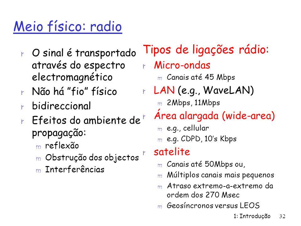 Meio físico: radio Tipos de ligações rádio: