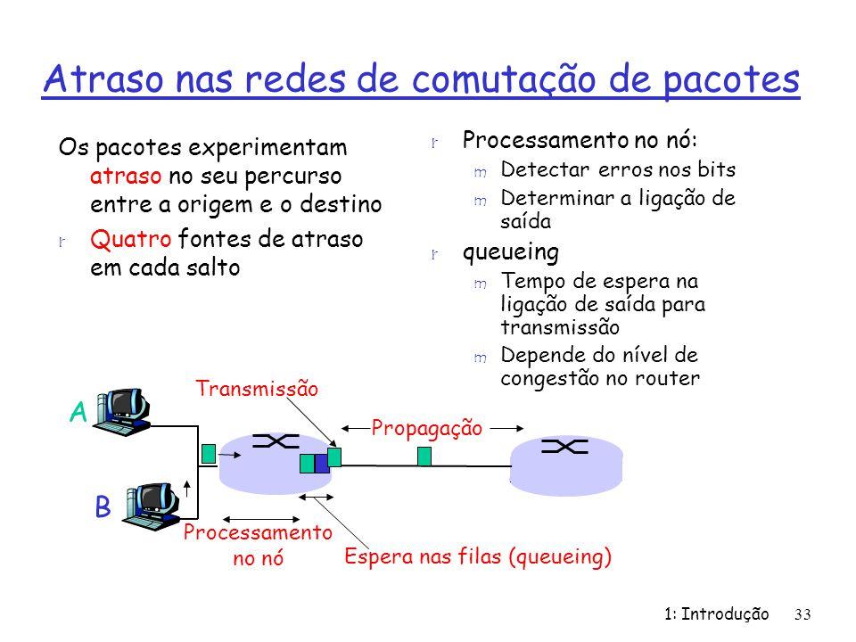 Atraso nas redes de comutação de pacotes