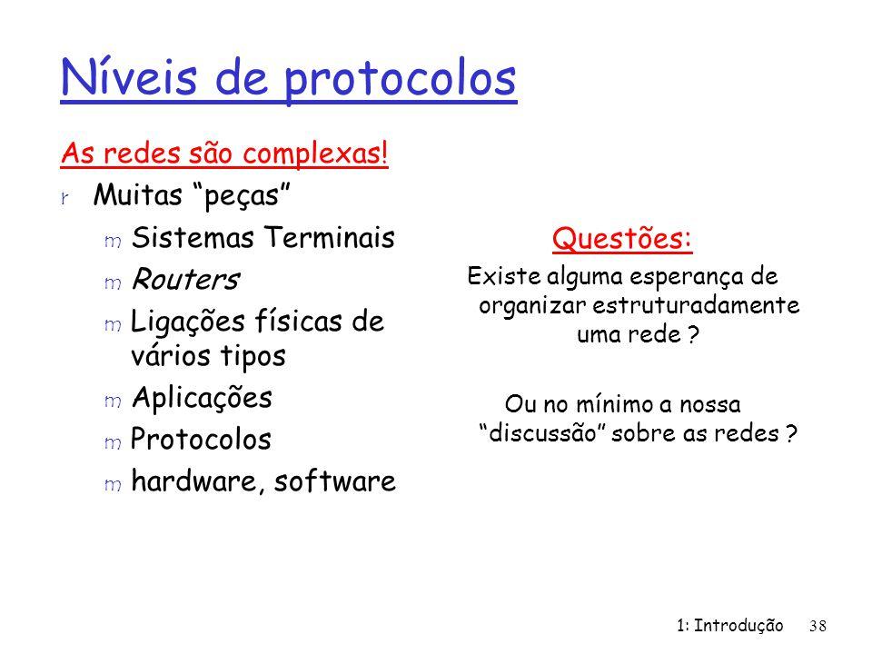 Níveis de protocolos As redes são complexas! Muitas peças