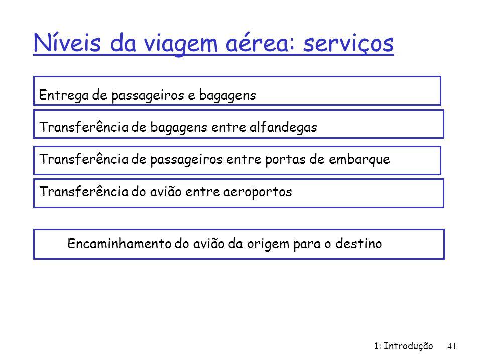 Níveis da viagem aérea: serviços