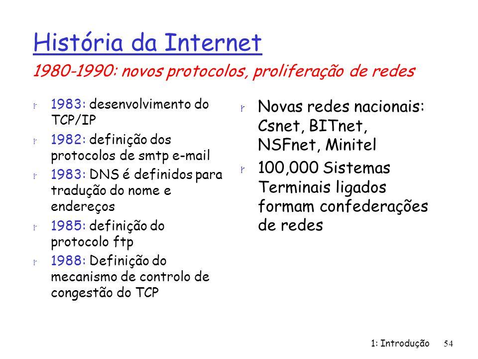 História da Internet 1980-1990: novos protocolos, proliferação de redes. 1983: desenvolvimento do TCP/IP.