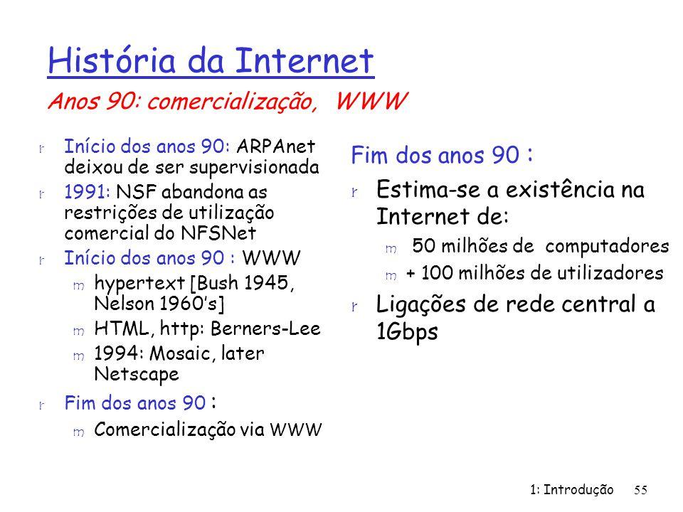 História da Internet Anos 90: comercialização, WWW Fim dos anos 90 :