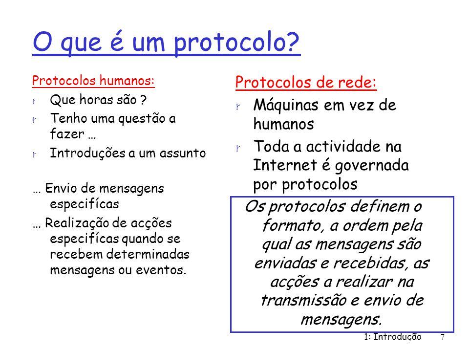 O que é um protocolo Protocolos de rede: Máquinas em vez de humanos