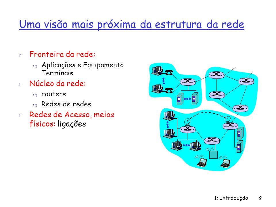 Uma visão mais próxima da estrutura da rede