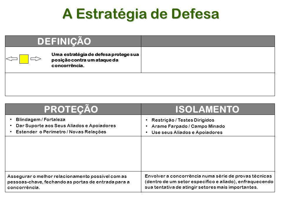 A Estratégia de Defesa DEFINIÇÃO PROTEÇÃO ISOLAMENTO