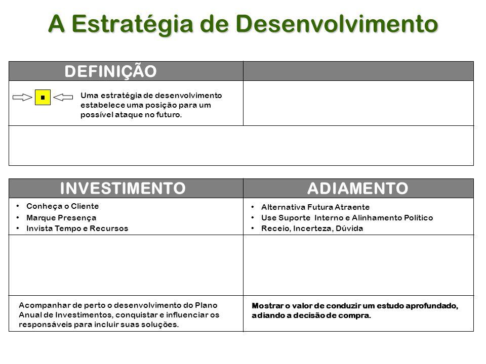 A Estratégia de Desenvolvimento