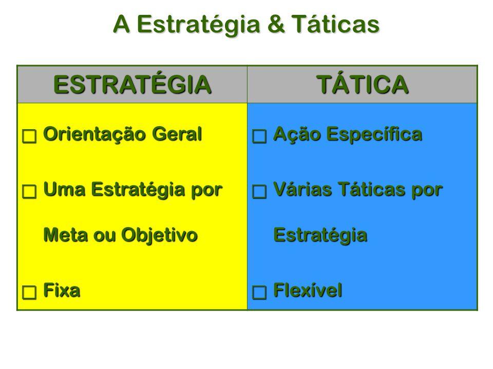 A Estratégia & Táticas ESTRATÉGIA TÁTICA Orientação Geral