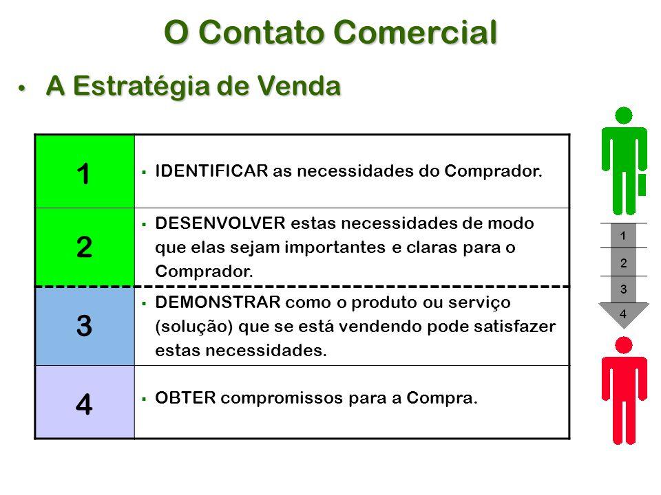 O Contato Comercial 1 2 3 4 A Estratégia de Venda