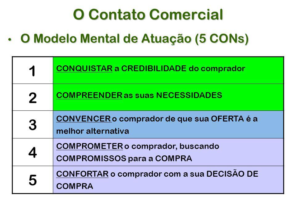 O Contato Comercial 1 2 3 4 5 O Modelo Mental de Atuação (5 CONs)
