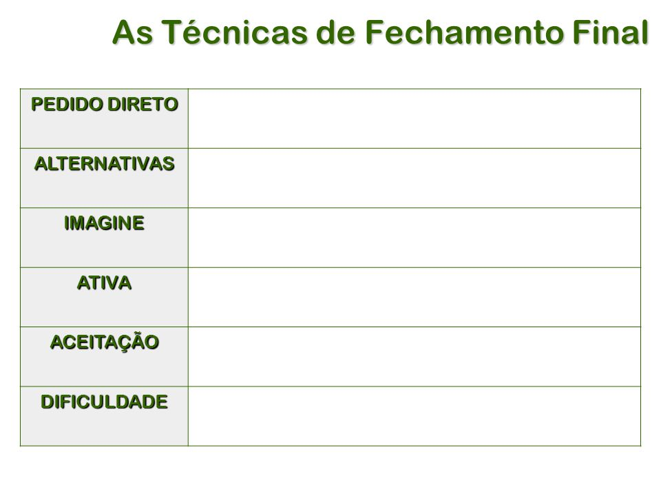 As Técnicas de Fechamento Final