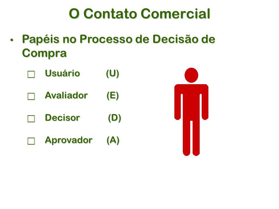 O Contato Comercial Papéis no Processo de Decisão de Compra