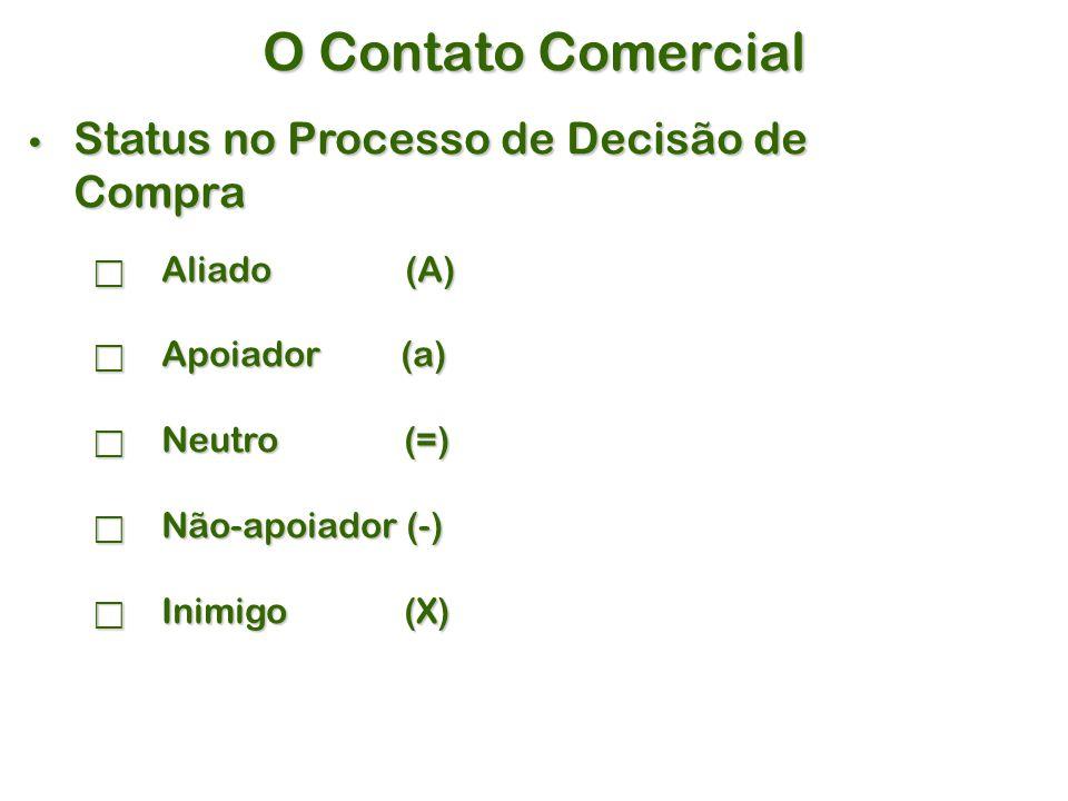 O Contato Comercial Status no Processo de Decisão de Compra Aliado (A)
