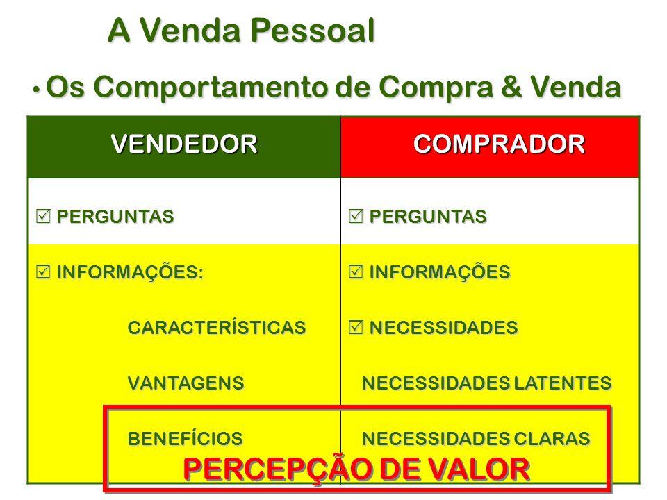 A Venda Pessoal Os Comportamento de Compra & Venda PERCEPÇÃO DE VALOR