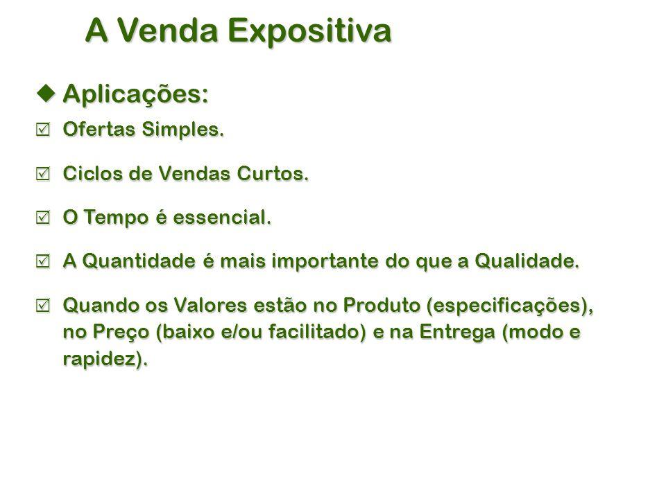 A Venda Expositiva Aplicações: Ofertas Simples.