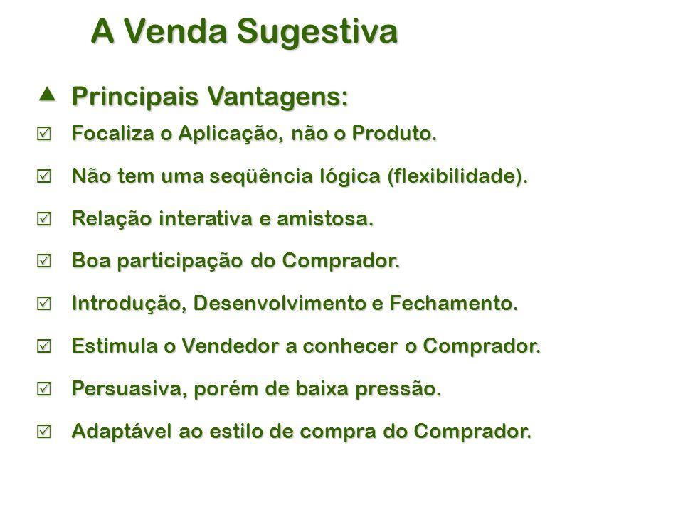 A Venda Sugestiva Principais Vantagens: