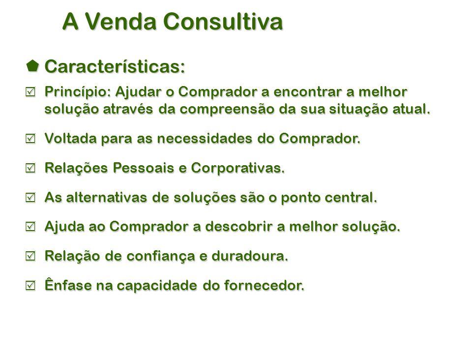 A Venda Consultiva Características: