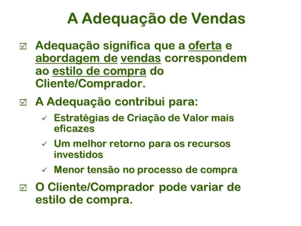 A Adequação de Vendas Adequação significa que a oferta e abordagem de vendas correspondem ao estilo de compra do Cliente/Comprador.