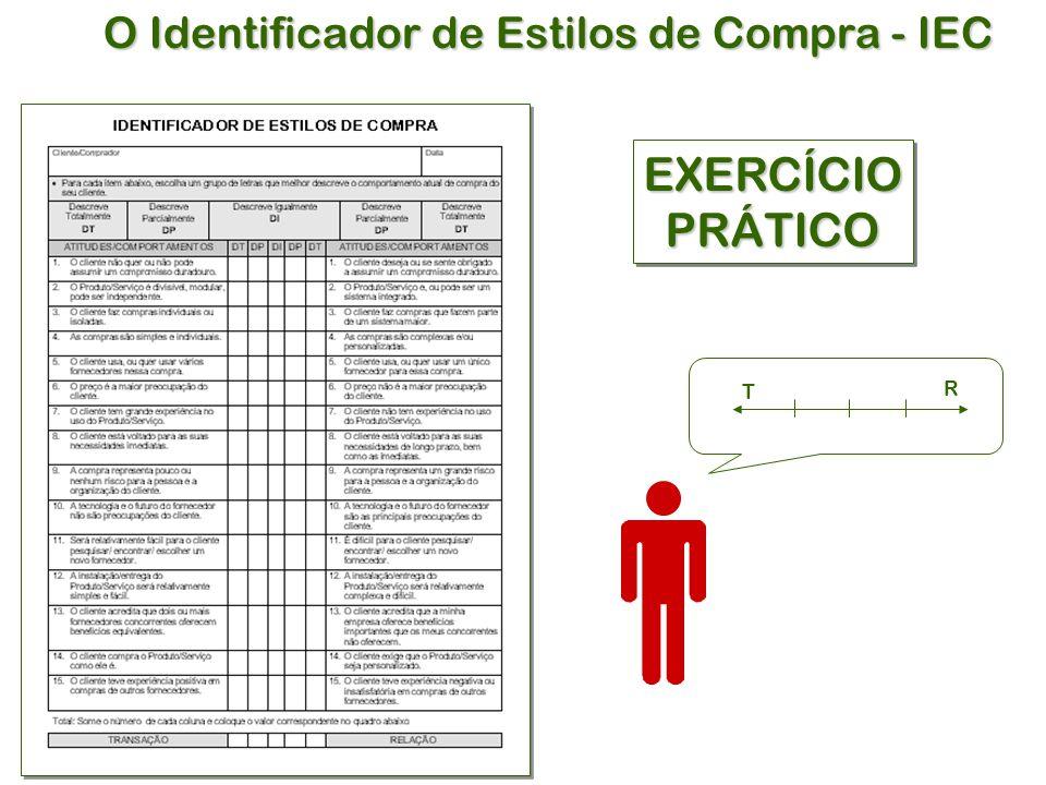 O Identificador de Estilos de Compra - IEC