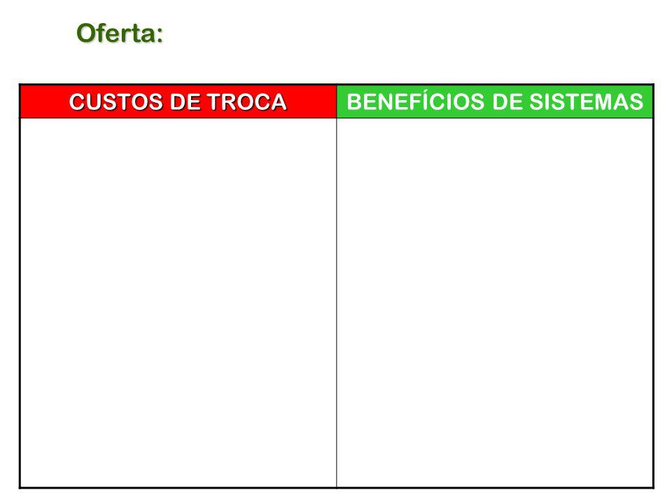 BENEFÍCIOS DE SISTEMAS