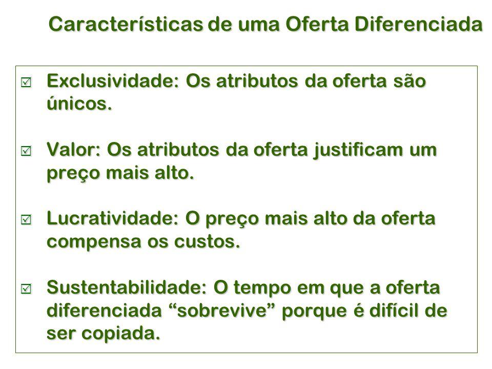 Características de uma Oferta Diferenciada