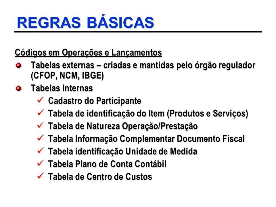REGRAS BÁSICAS Códigos em Operações e Lançamentos
