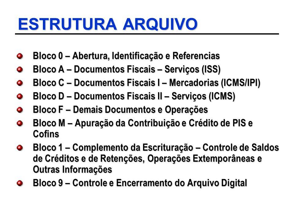 ESTRUTURA ARQUIVO Bloco 0 – Abertura, Identificação e Referencias