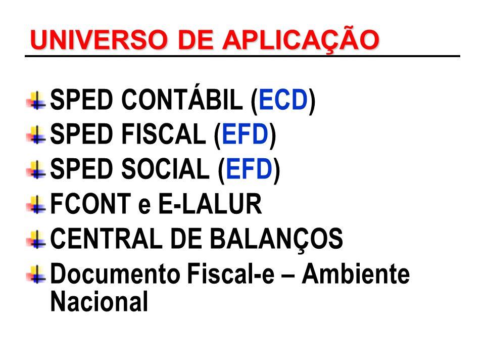 Documento Fiscal-e – Ambiente Nacional