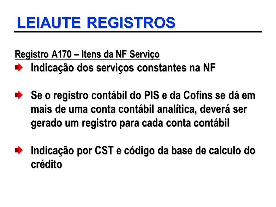 LEIAUTE REGISTROS Indicação dos serviços constantes na NF